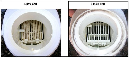 Comparison chart of a dirty cell and a clean cell